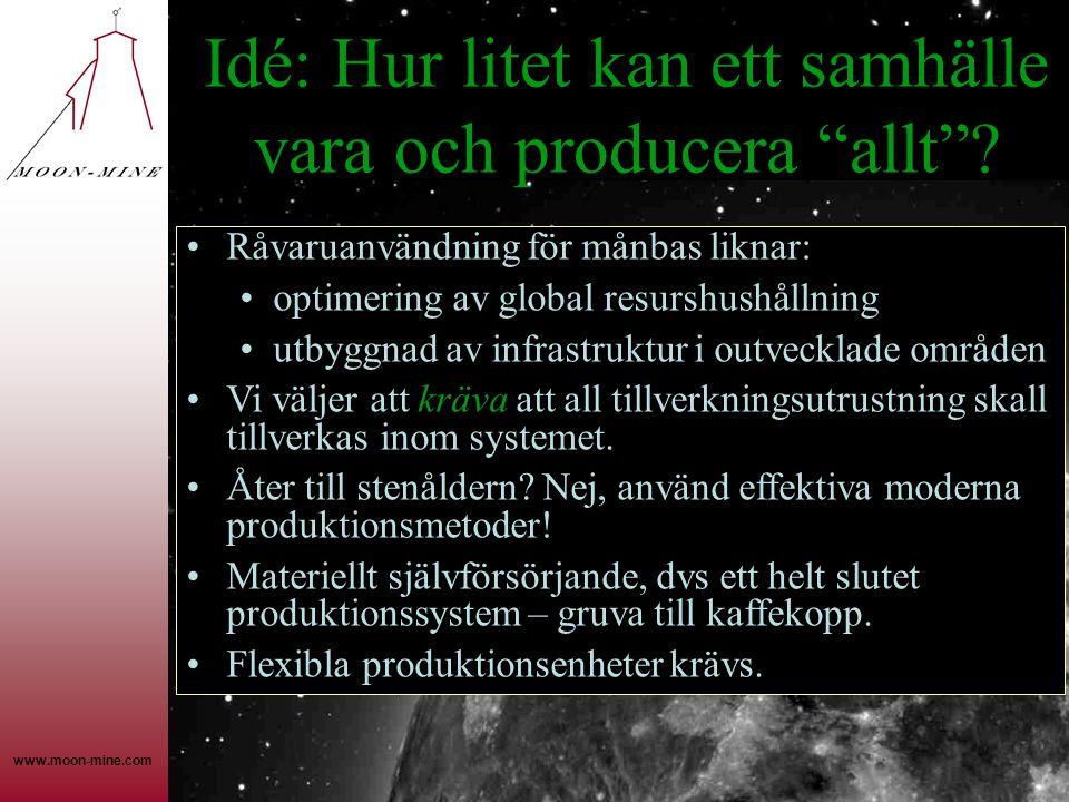 """www.moon-mine.com Idé: Hur litet kan ett samhälle vara och producera """"allt""""? •Råvaruanvändning för månbas liknar: •optimering av global resurshushålln"""