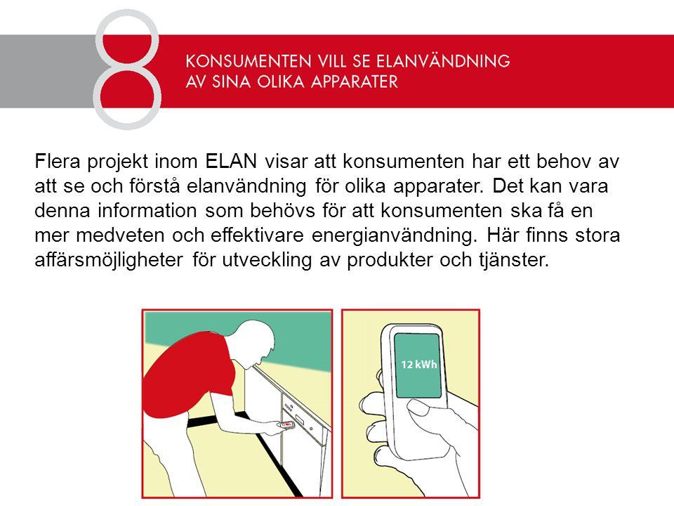 Flera projekt inom ELAN visar att konsumenten har ett behov av att se och förstå elanvändning för olika apparater.
