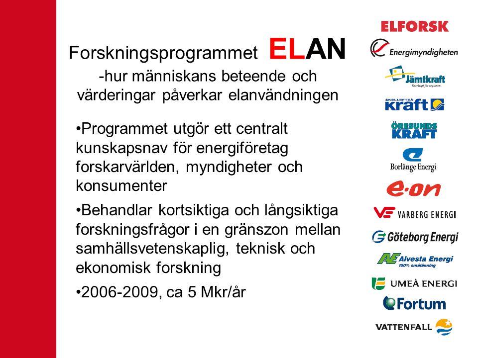 Forskningsprogrammet ELAN -hur människans beteende och värderingar påverkar elanvändningen •Programmet utgör ett centralt kunskapsnav för energiföretag forskarvärlden, myndigheter och konsumenter •Behandlar kortsiktiga och långsiktiga forskningsfrågor i en gränszon mellan samhällsvetenskaplig, teknisk och ekonomisk forskning •2006-2009, ca 5 Mkr/år