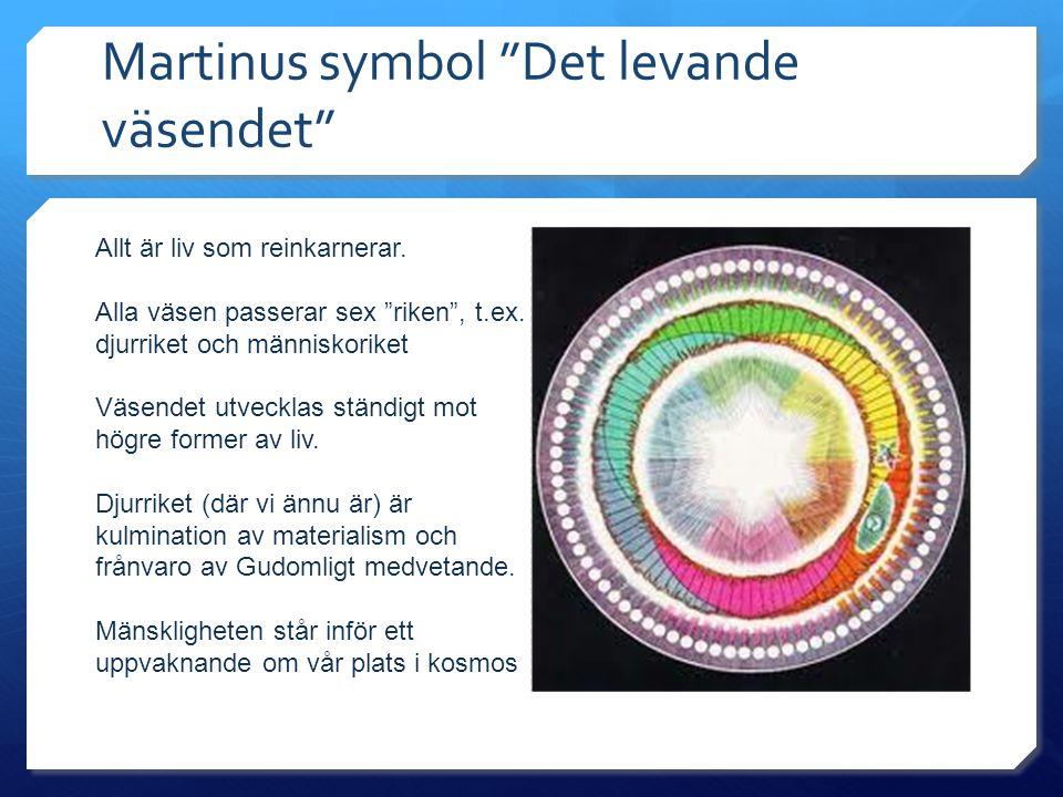 """Martinus symbol """"Det levande väsendet"""" Allt är liv som reinkarnerar. Alla väsen passerar sex """"riken"""", t.ex. djurriket och människoriket Väsendet utvec"""