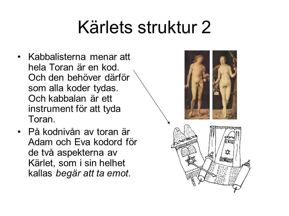 Kärlets struktur 2 •Kabbalisterna menar att hela Toran är en kod. Och den behöver därför som alla koder tydas. Och kabbalan är ett instrument för att