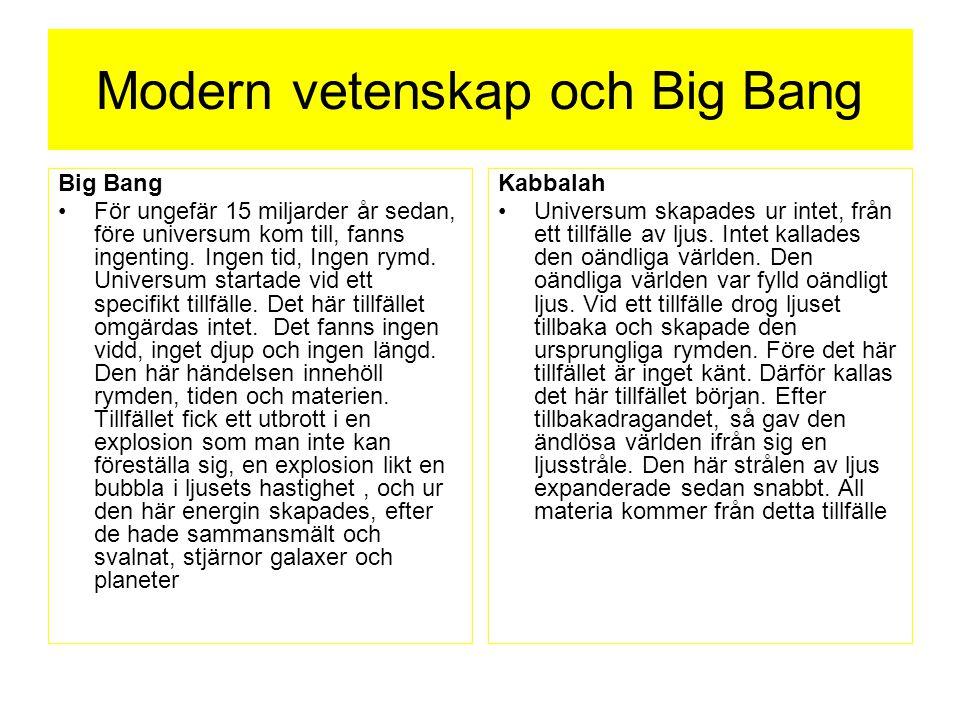 Modern vetenskap och Big Bang Big Bang •För ungefär 15 miljarder år sedan, före universum kom till, fanns ingenting. Ingen tid, Ingen rymd. Universum