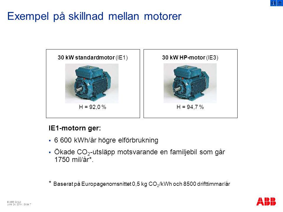 © ABB Group June 24, 2014 | Slide 8 Ändring i effektuttag (P) när flöde minskas från 10 m3/s till 7 m3/s Varvtalsreglering Start/stopp-reglering Strypreglering By pass Pumpen går ej under 30% av tiden Pumpen går under 70% av tiden P= -11 % P= -55 % P= -18 % P= -30 %