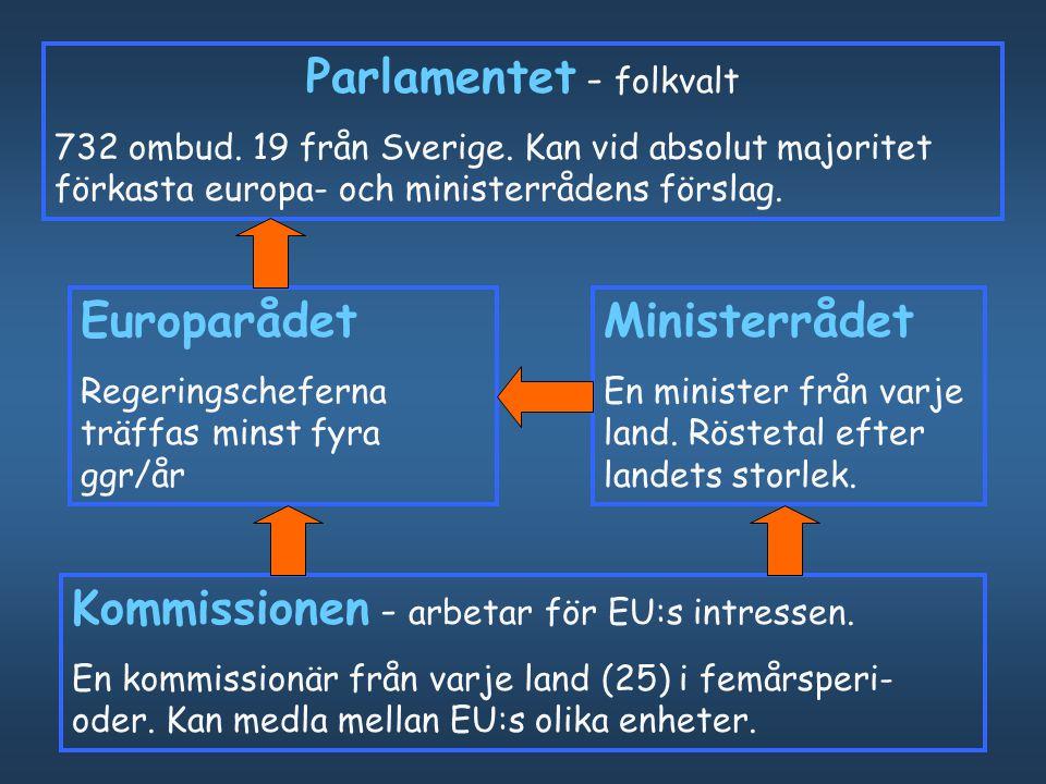 Europarådet Regeringscheferna träffas minst fyra ggr/år Ministerrådet En minister från varje land. Röstetal efter landets storlek. Parlamentet - folkv