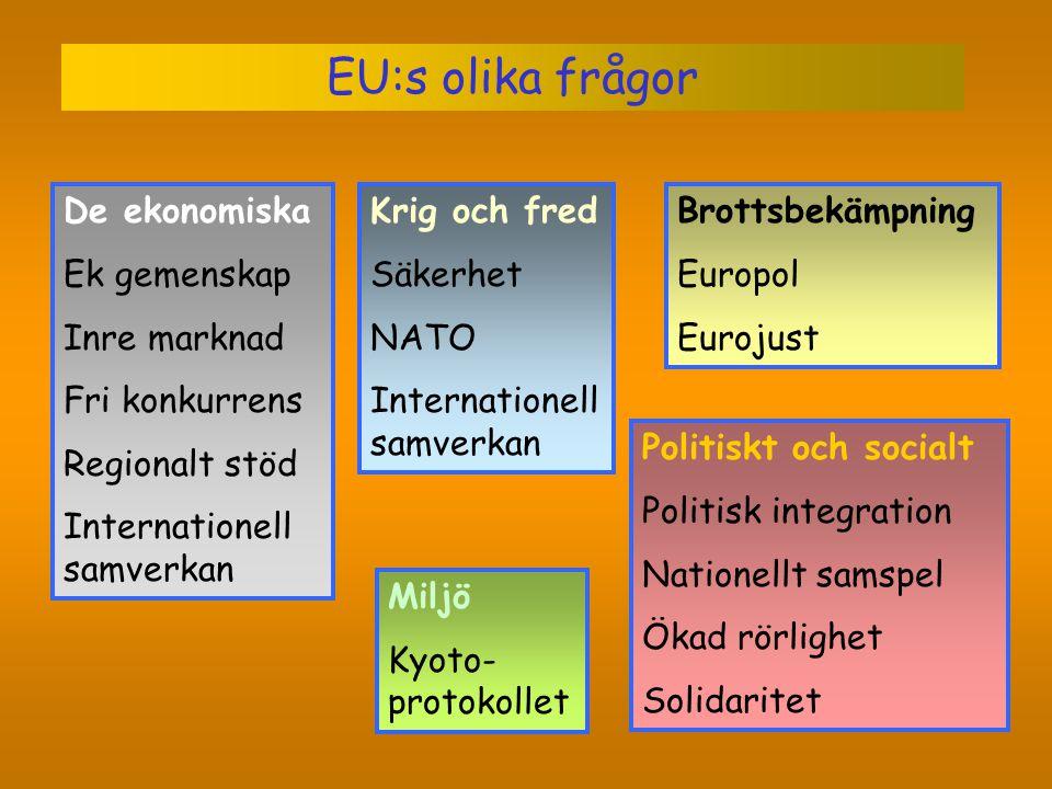 EU:s olika frågor De ekonomiska Ek gemenskap Inre marknad Fri konkurrens Regionalt stöd Internationell samverkan Krig och fred Säkerhet NATO Internati