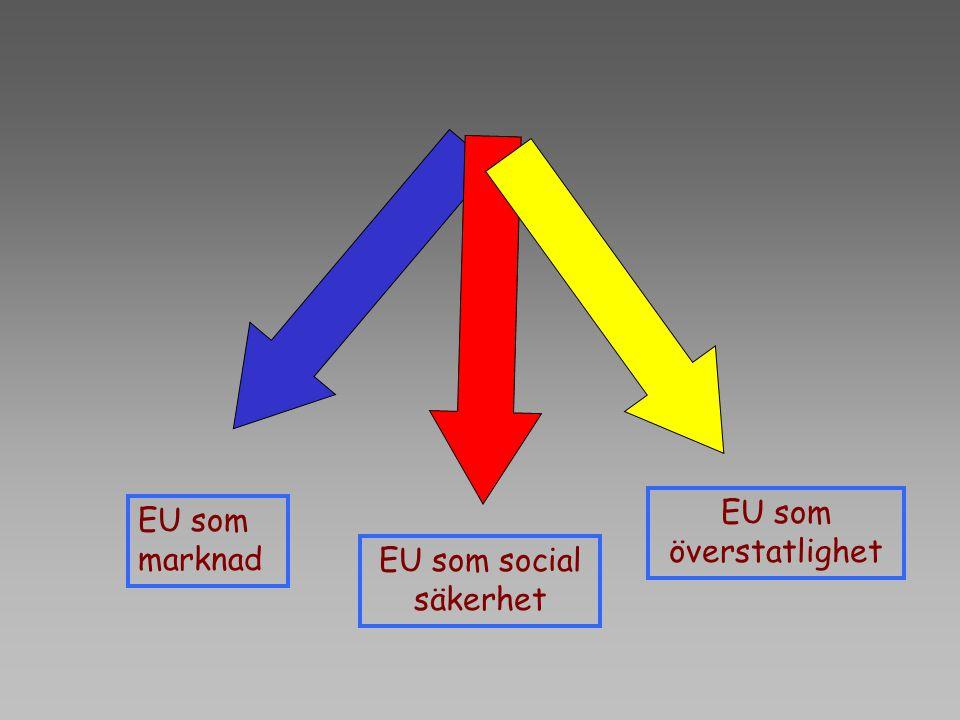 EU som marknad EU som social säkerhet EU som överstatlighet