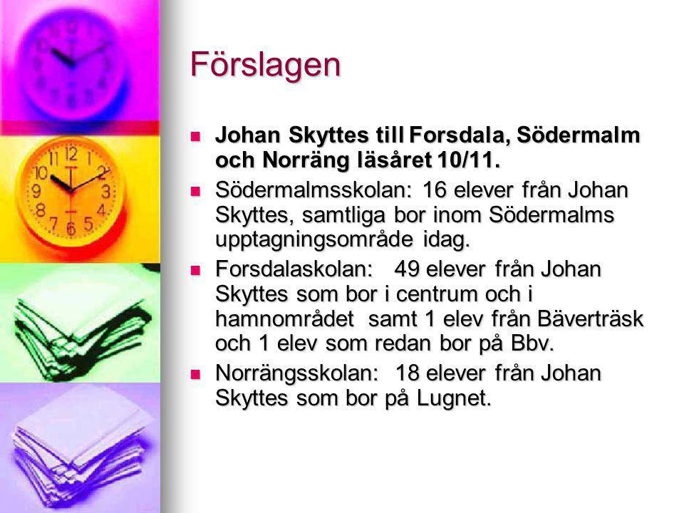Förslagen  Johan Skyttes till Forsdala, Södermalm och Norräng läsåret 10/11.  Södermalmsskolan: 16 elever från Johan Skyttes, samtliga bor inom Söde