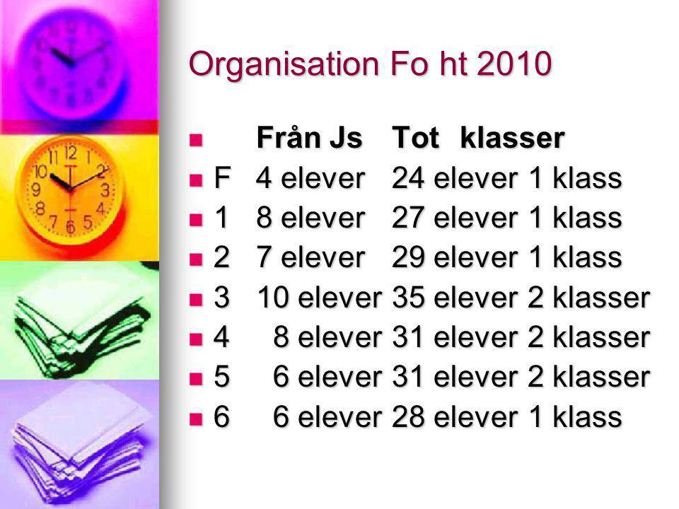 Organisation Fo ht 2010  Från JsTot klasser  F4 elever24 elever1 klass  18 elever27 elever1 klass  27 elever29 elever1 klass  310 elever35 elever
