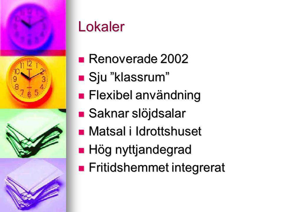 """Lokaler  Renoverade 2002  Sju """"klassrum""""  Flexibel användning  Saknar slöjdsalar  Matsal i Idrottshuset  Hög nyttjandegrad  Fritidshemmet integ"""