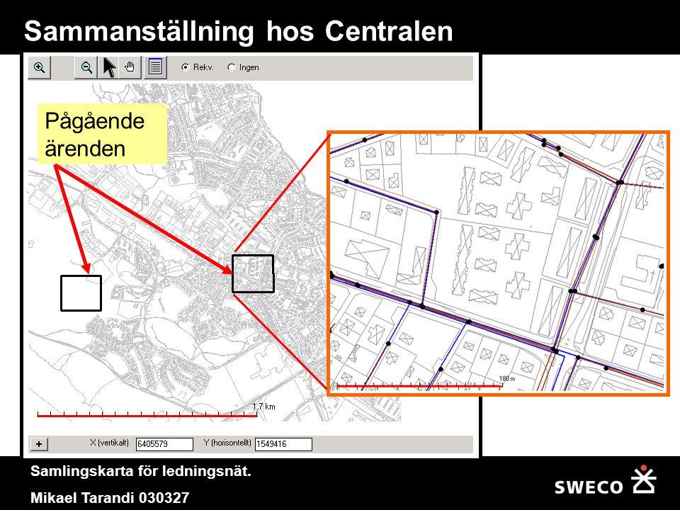 Samlingskarta för ledningsnät. Mikael Tarandi 030327 Sammanställning hos Centralen Pågående ärenden