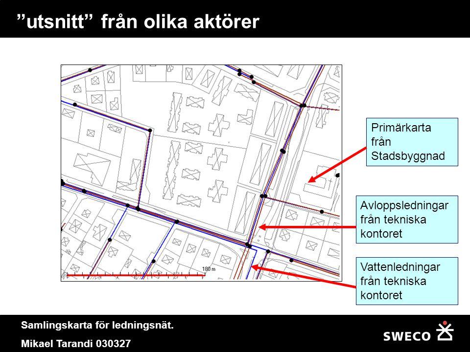 Samlingskarta för ledningsnät. Mikael Tarandi 030327 Primärkarta från Stadsbyggnad Vattenledningar från tekniska kontoret Avloppsledningar från teknis