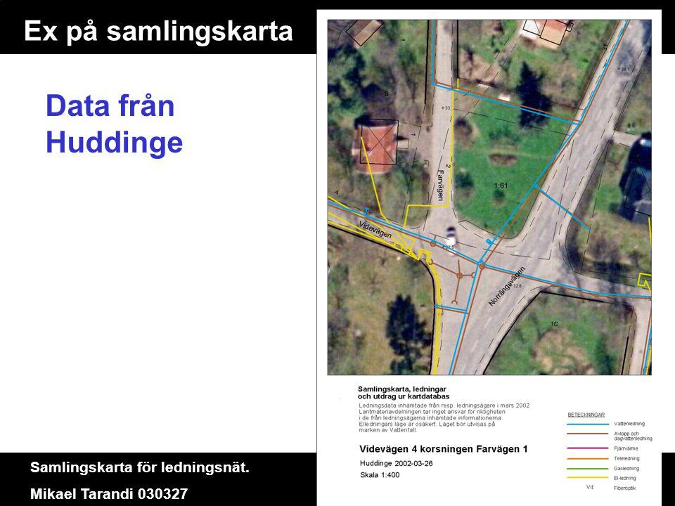 Samlingskarta för ledningsnät. Mikael Tarandi 030327 Ex på samlingskarta Data från Huddinge