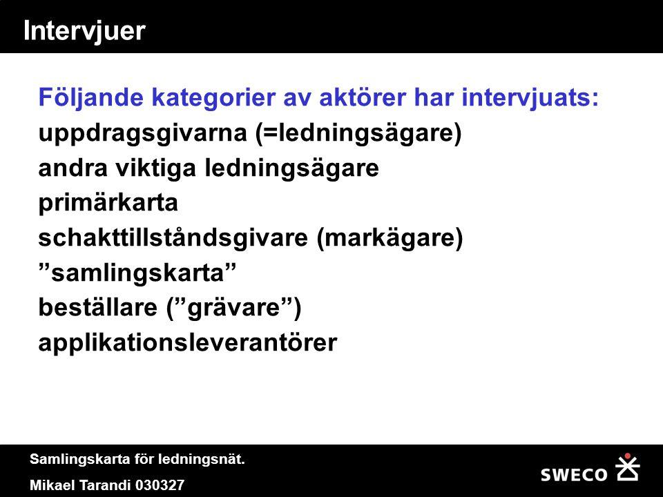 Samlingskarta för ledningsnät. Mikael Tarandi 030327 Intervjuer Följande kategorier av aktörer har intervjuats: uppdragsgivarna (=ledningsägare) andra