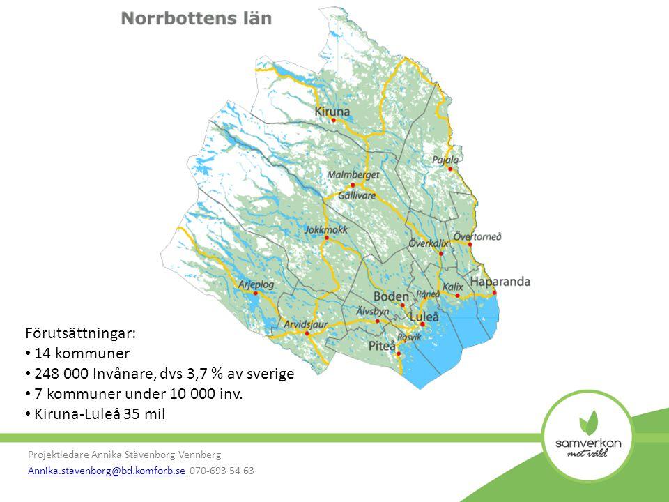 Förutsättningar: • 14 kommuner • 248 000 Invånare, dvs 3,7 % av sverige • 7 kommuner under 10 000 inv.