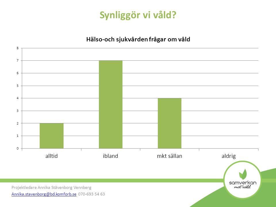 Projektledare Annika Stävenborg Vennberg Annika.stavenborg@bd.komforb.seAnnika.stavenborg@bd.komforb.se 070-693 54 63 Synliggör vi våld