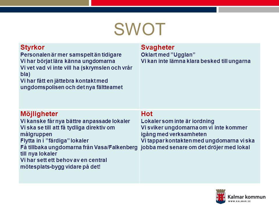 SWOT Styrkor Personalen är mer samspelt än tidigare Vi har börjat lära känna ungdomarna Vi vet vad vi inte vill ha (skrymslen och vrår bla) Vi har fåt