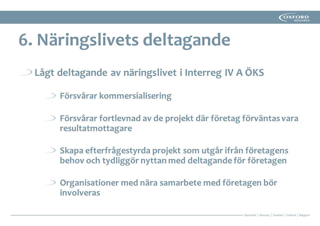 Lågt deltagande av näringslivet i Interreg IV A ÖKS Försvårar kommersialisering Försvårar fortlevnad av de projekt där företag förväntas vara resultat