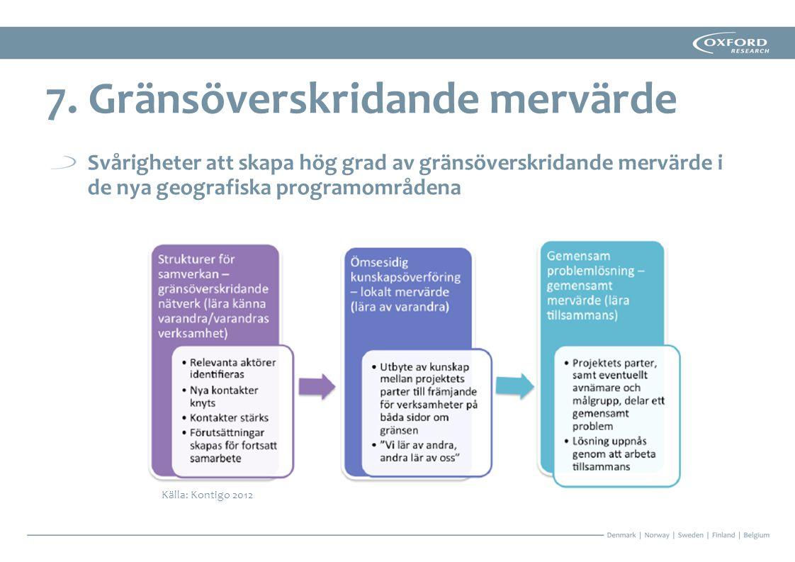 Svårigheter att skapa hög grad av gränsöverskridande mervärde i de nya geografiska programområdena 7. Gränsöverskridande mervärde Källa: Kontigo 2012