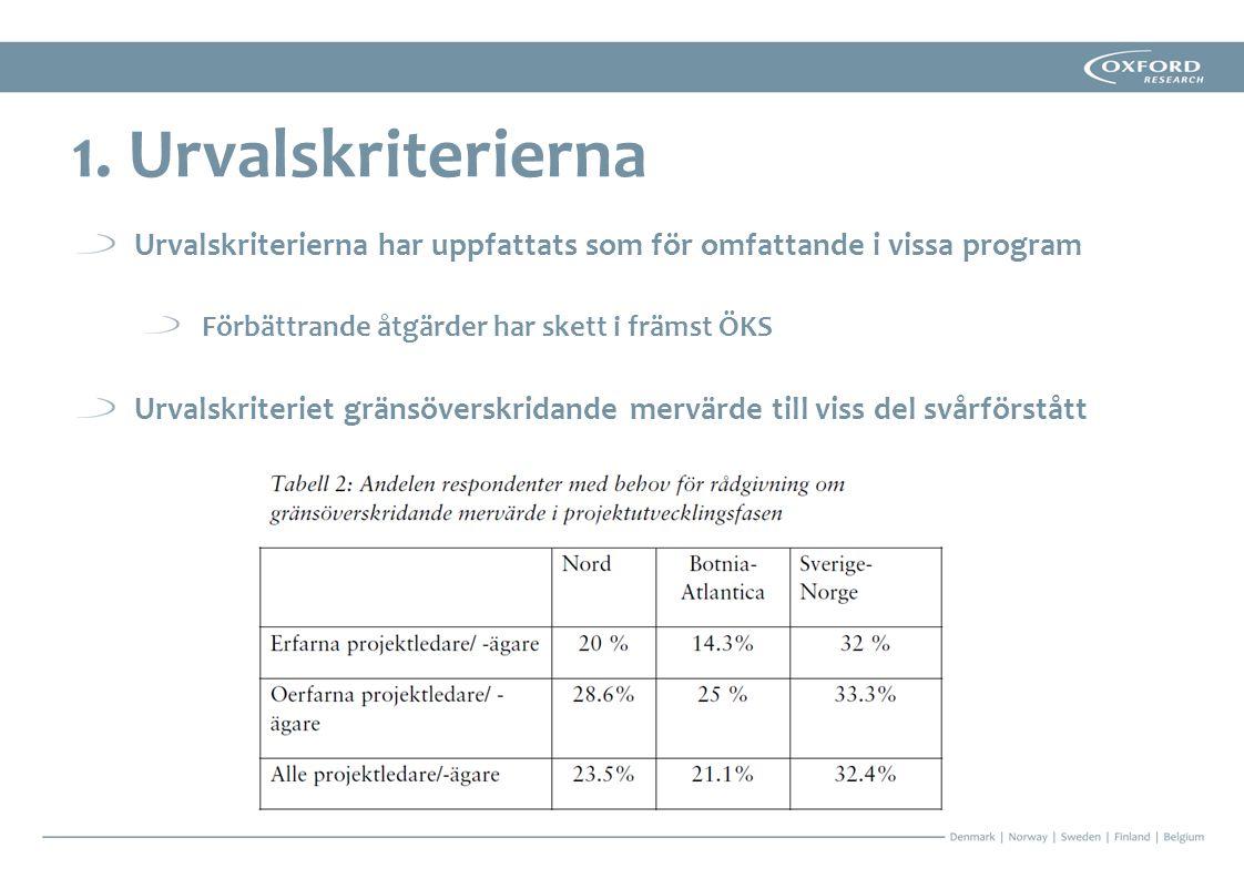 Urvalskriterierna har uppfattats som för omfattande i vissa program Förbättrande åtgärder har skett i främst ÖKS Urvalskriteriet gränsöverskridande me