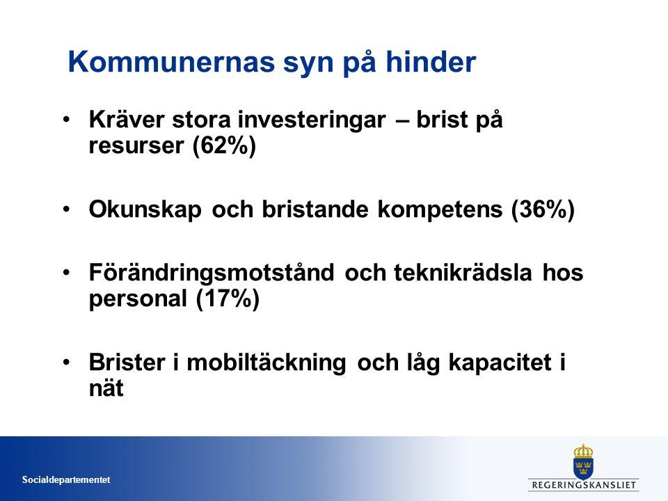 Socialdepartementet Kommunernas syn på hinder •Kräver stora investeringar – brist på resurser (62%) •Okunskap och bristande kompetens (36%) •Förändrin