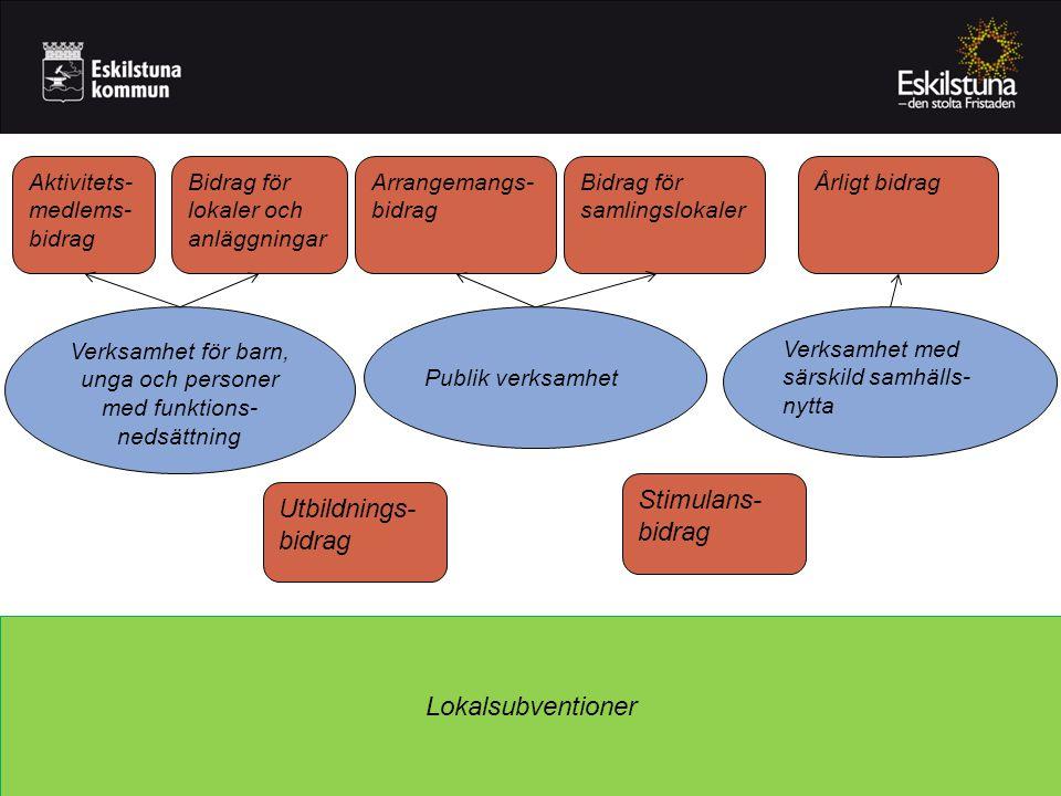 Lokalsubventioner Verksamhet för barn, unga och personer med funktions- nedsättning Publik verksamhet Verksamhet med särskild samhälls- nytta Utbildni
