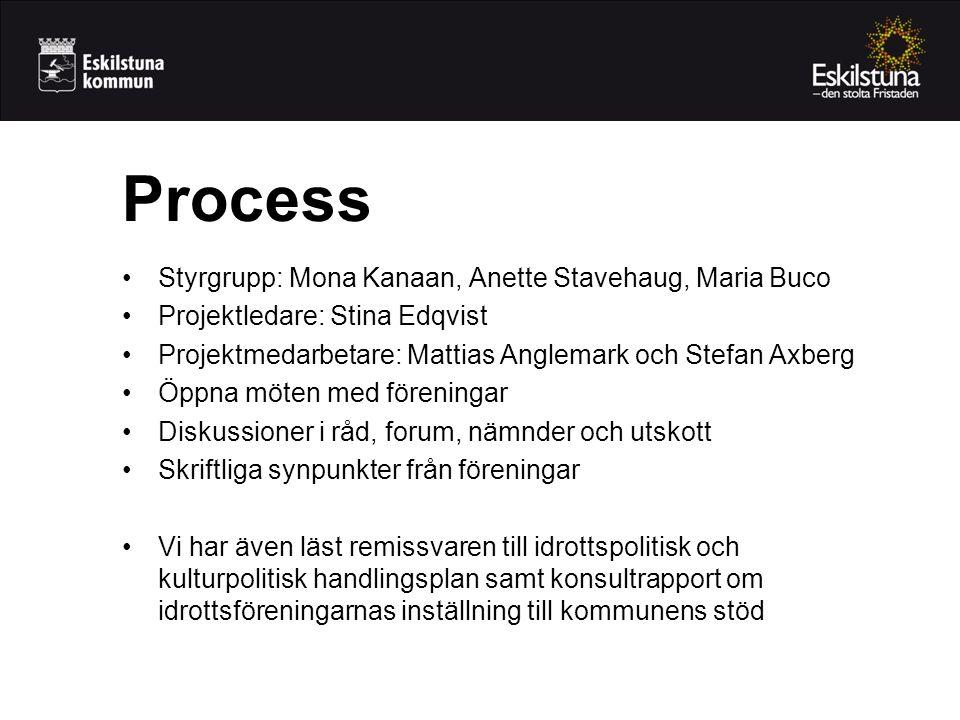 •Styrgrupp: Mona Kanaan, Anette Stavehaug, Maria Buco •Projektledare: Stina Edqvist •Projektmedarbetare: Mattias Anglemark och Stefan Axberg •Öppna mö