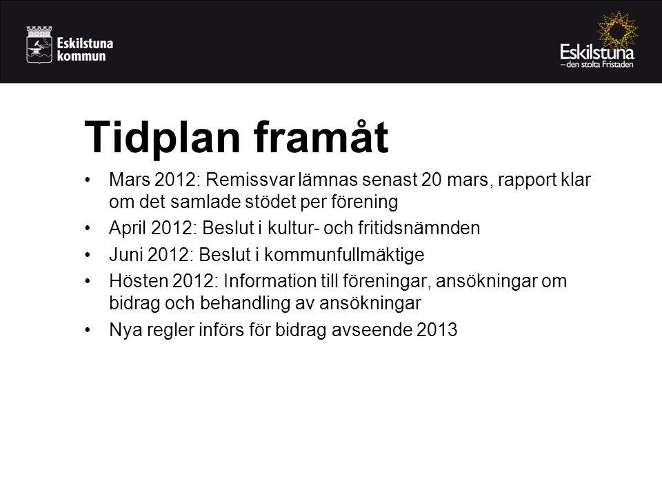 •Mars 2012: Remissvar lämnas senast 20 mars, rapport klar om det samlade stödet per förening •April 2012: Beslut i kultur- och fritidsnämnden •Juni 20