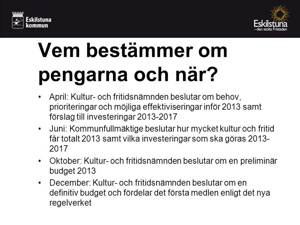 •April: Kultur- och fritidsnämnden beslutar om behov, prioriteringar och möjliga effektiviseringar inför 2013 samt förslag till investeringar 2013-201