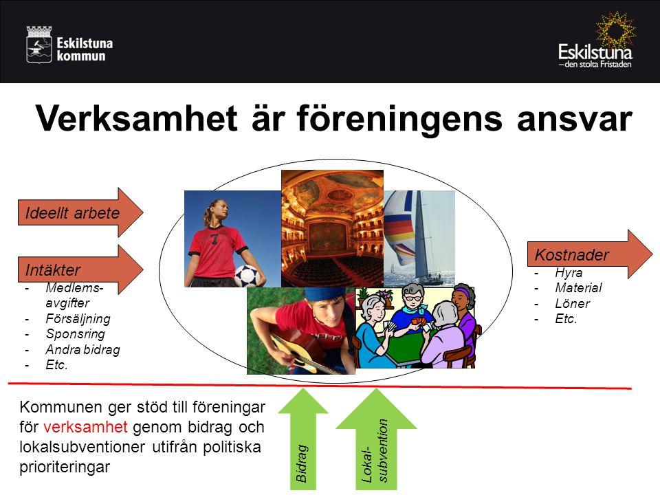 Intäkter -Medlems- avgifter -Försäljning -Sponsring -Andra bidrag -Etc. Kostnader -Hyra -Material -Löner -Etc. Bidrag Ideellt arbete Lokal- subvention