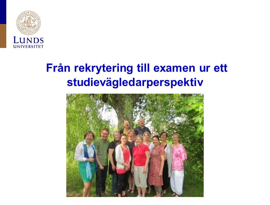 Lunds universitet / Fakultet / Institution / Enhet / Dokument / Datum Exempel på vägledning/coachsamtal •Ind.