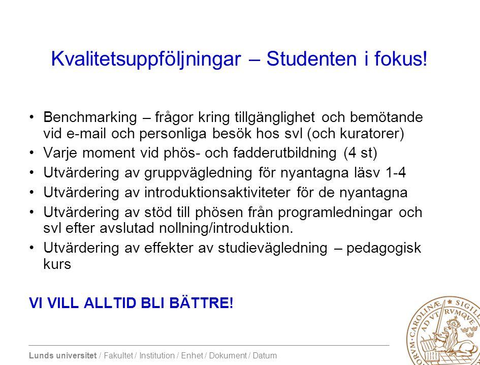Lunds universitet / Fakultet / Institution / Enhet / Dokument / Datum Kvalitetsuppföljningar – Studenten i fokus.