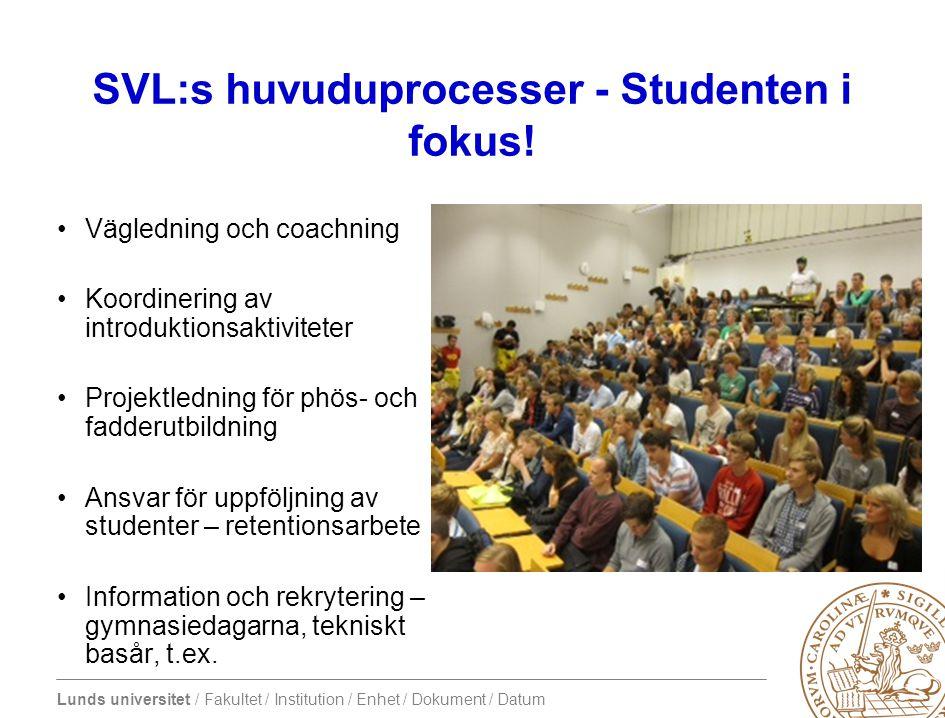 Lunds universitet / Fakultet / Institution / Enhet / Dokument / Datum SVL:s huvuduprocesser - Studenten i fokus.