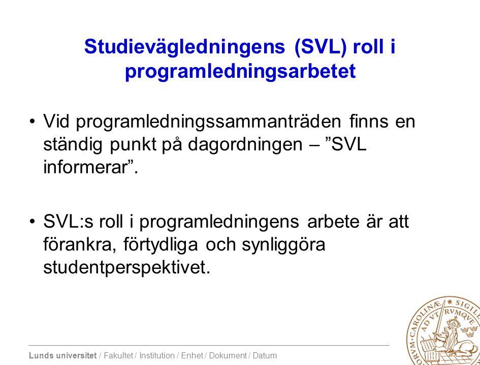 Lunds universitet / Fakultet / Institution / Enhet / Dokument / Datum Studievägledningens (SVL) roll i programledningsarbetet •Vid programledningssammanträden finns en ständig punkt på dagordningen – SVL informerar .
