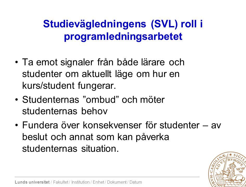 Lunds universitet / Fakultet / Institution / Enhet / Dokument / Datum Studievägledningens (SVL) roll i programledningsarbetet •Ta emot signaler från både lärare och studenter om aktuellt läge om hur en kurs/student fungerar.