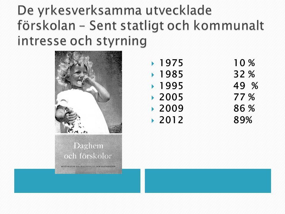 1975 10 %  1985 32 %  1995 49 %  2005 77 %  200986 %  201289%