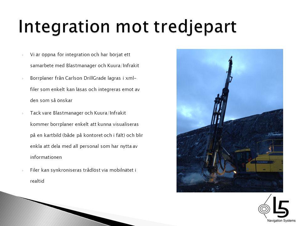  Vi är öppna för integration och har börjat ett samarbete med Blastmanager och Kuura/Infrakit  Borrplaner från Carlson DrillGrade lagras i xml- file