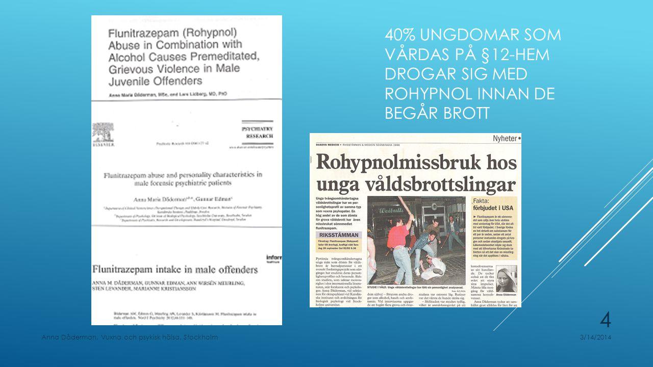 40% UNGDOMAR SOM VÅRDAS PÅ §12-HEM DROGAR SIG MED ROHYPNOL INNAN DE BEGÅR BROTT 3/14/2014Anna Dåderman, Vuxna och psykisk hälsa, Stockholm 4