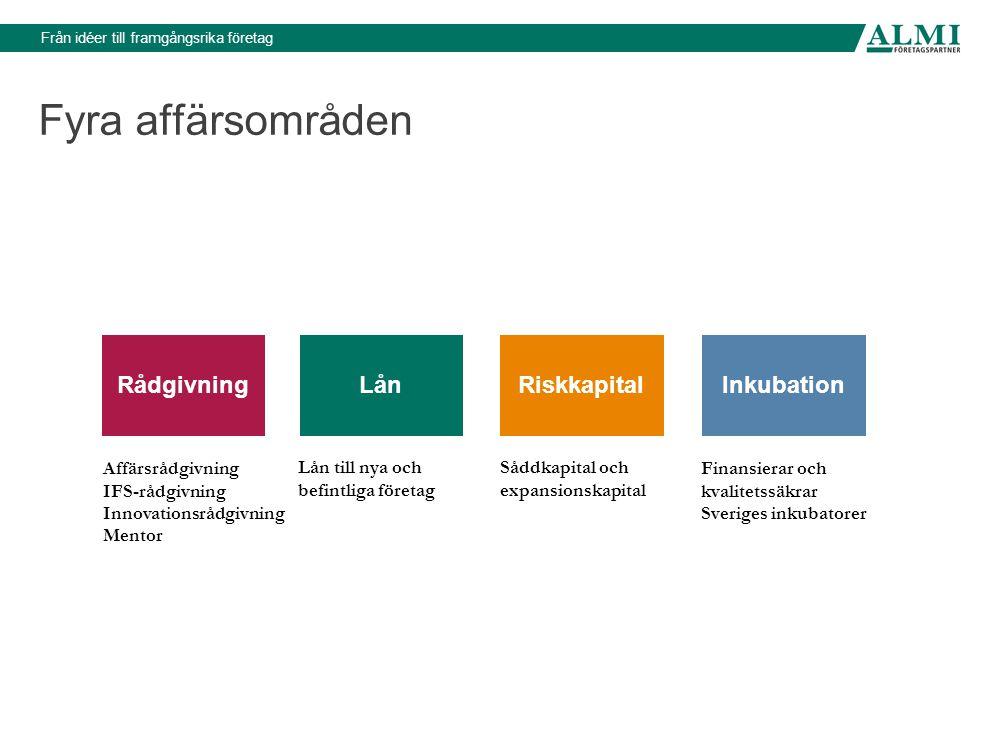 Från idéer till framgångsrika företag Fyra affärsområden InkubationRiskkapitalRådgivningLån Finansierar och kvalitetssäkrar Sveriges inkubatorer Såddk