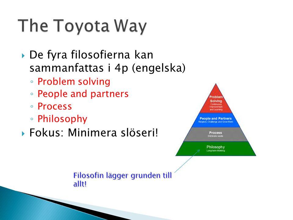  De fyra filosofierna kan sammanfattas i 4p (engelska) ◦ Problem solving ◦ People and partners ◦ Process ◦ Philosophy  Fokus: Minimera slöseri.