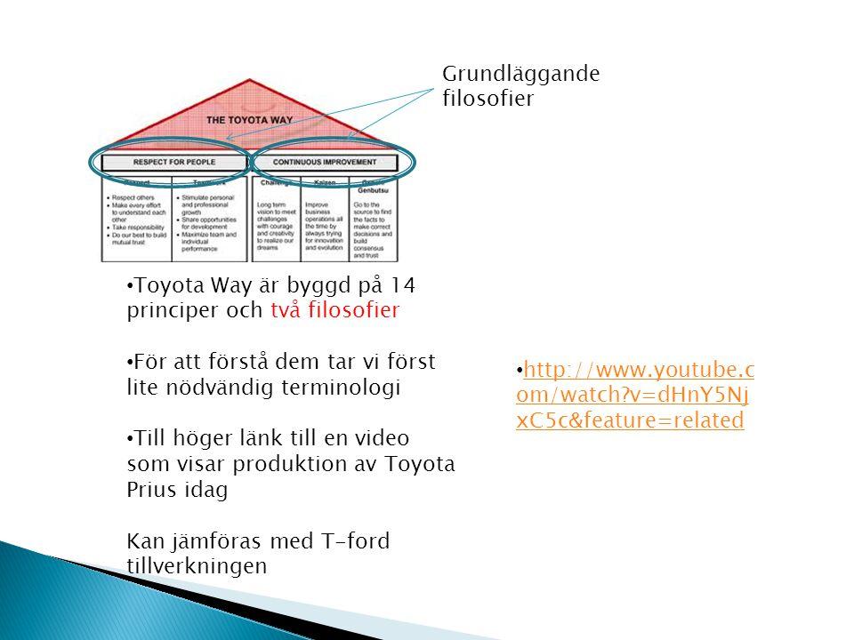• Toyota Way är byggd på 14 principer och två filosofier • För att förstå dem tar vi först lite nödvändig terminologi • Till höger länk till en video som visar produktion av Toyota Prius idag Kan jämföras med T-ford tillverkningen • http://www.youtube.c om/watch?v=dHnY5Nj xC5c&feature=related http://www.youtube.c om/watch?v=dHnY5Nj xC5c&feature=related Grundläggande filosofier