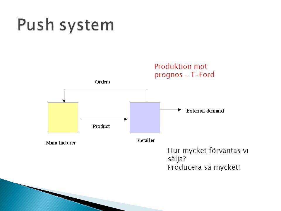 Produktion mot prognos – T-Ford Hur mycket förväntas vi sälja? Producera så mycket!