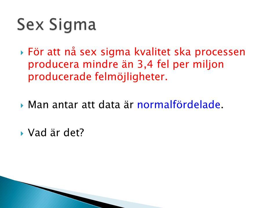  För att nå sex sigma kvalitet ska processen producera mindre än 3,4 fel per miljon producerade felmöjligheter.