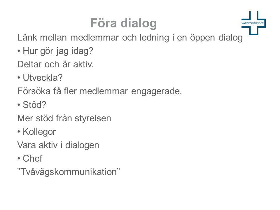 Föra dialog Länk mellan medlemmar och ledning i en öppen dialog •Hur gör jag idag.