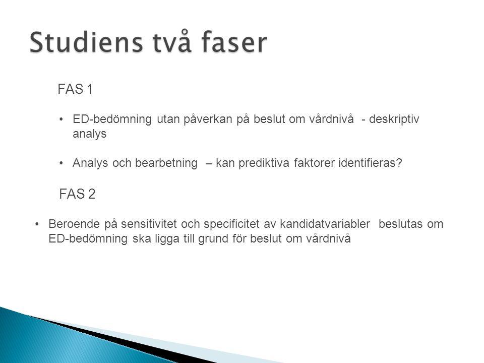 FAS 1 •ED-bedömning utan påverkan på beslut om vårdnivå - deskriptiv analys •Analys och bearbetning – kan prediktiva faktorer identifieras? FAS 2 •Ber