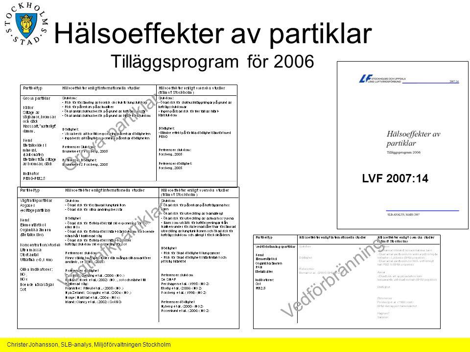 Christer Johansson, SLB-analys, Miljöförvaltningen Stockholm Hälsoeffekter av partiklar Tilläggsprogram för 2006 Grova partiklar Vägtrafkpartiklar Ved