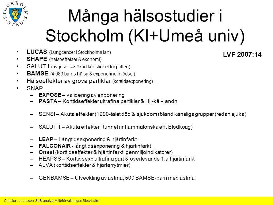 Christer Johansson, SLB-analys, Miljöförvaltningen Stockholm Många hälsostudier i Stockholm (KI+Umeå univ) •LUCAS (Lungcancer i Stockholms län) •SHAPE (hälsoeffekter & ekonomi) •SALUT I (avgaser => ökad känslighet för pollen) •BAMSE (4 089 barns hälsa & exponering fr födsel) •Hälsoeffekter av grova partiklar (korttidsexponering) •SNAP –EXPOSE – validering av exponering –PASTA – Korttidseffekter ultrafina partiklar & Hj.-kä + andn –SENSI – Akuta effekter (1990-talet död & sjukdom) bland känsliga grupper (redan sjuka) –SALUT II – Akuta effekter i tunnel (inflammatoriska eff.