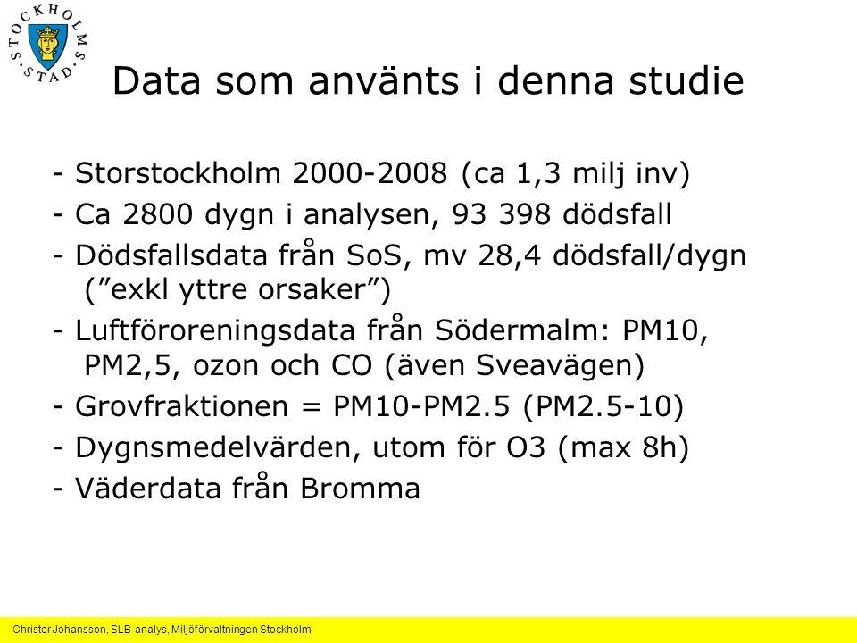 Christer Johansson, SLB-analys, Miljöförvaltningen Stockholm Data som använts i denna studie - Storstockholm 2000-2008 (ca 1,3 milj inv) - Ca 2800 dygn i analysen, 93 398 dödsfall - Dödsfallsdata från SoS, mv 28,4 dödsfall/dygn ( exkl yttre orsaker ) - Luftföroreningsdata från Södermalm: PM10, PM2,5, ozon och CO (även Sveavägen) - Grovfraktionen = PM10-PM2.5 (PM2.5-10) - Dygnsmedelvärden, utom för O3 (max 8h) - Väderdata från Bromma