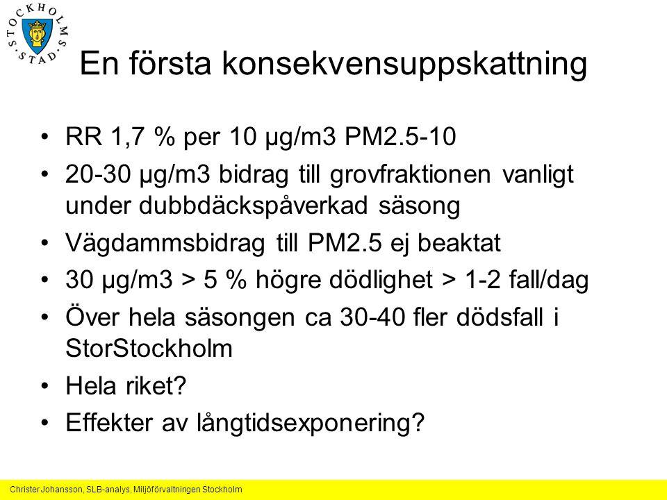 Christer Johansson, SLB-analys, Miljöförvaltningen Stockholm En första konsekvensuppskattning •RR 1,7 % per 10 µg/m3 PM2.5-10 •20-30 µg/m3 bidrag till grovfraktionen vanligt under dubbdäckspåverkad säsong •Vägdammsbidrag till PM2.5 ej beaktat •30 µg/m3 > 5 % högre dödlighet > 1-2 fall/dag •Över hela säsongen ca 30-40 fler dödsfall i StorStockholm •Hela riket.