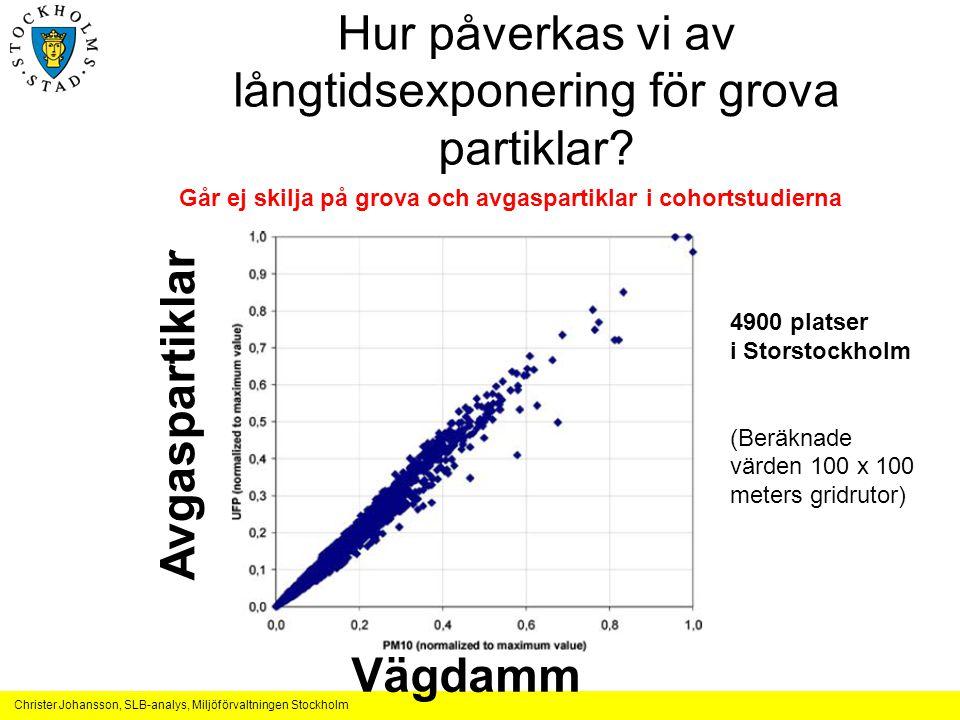 Christer Johansson, SLB-analys, Miljöförvaltningen Stockholm Hur påverkas vi av långtidsexponering för grova partiklar? Avgaspartiklar Vägdamm 4900 pl