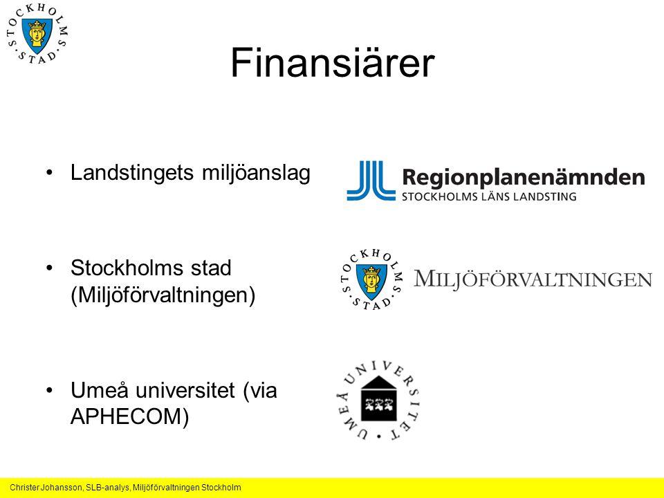 Christer Johansson, SLB-analys, Miljöförvaltningen Stockholm Finansiärer •Landstingets miljöanslag •Stockholms stad (Miljöförvaltningen) •Umeå univers